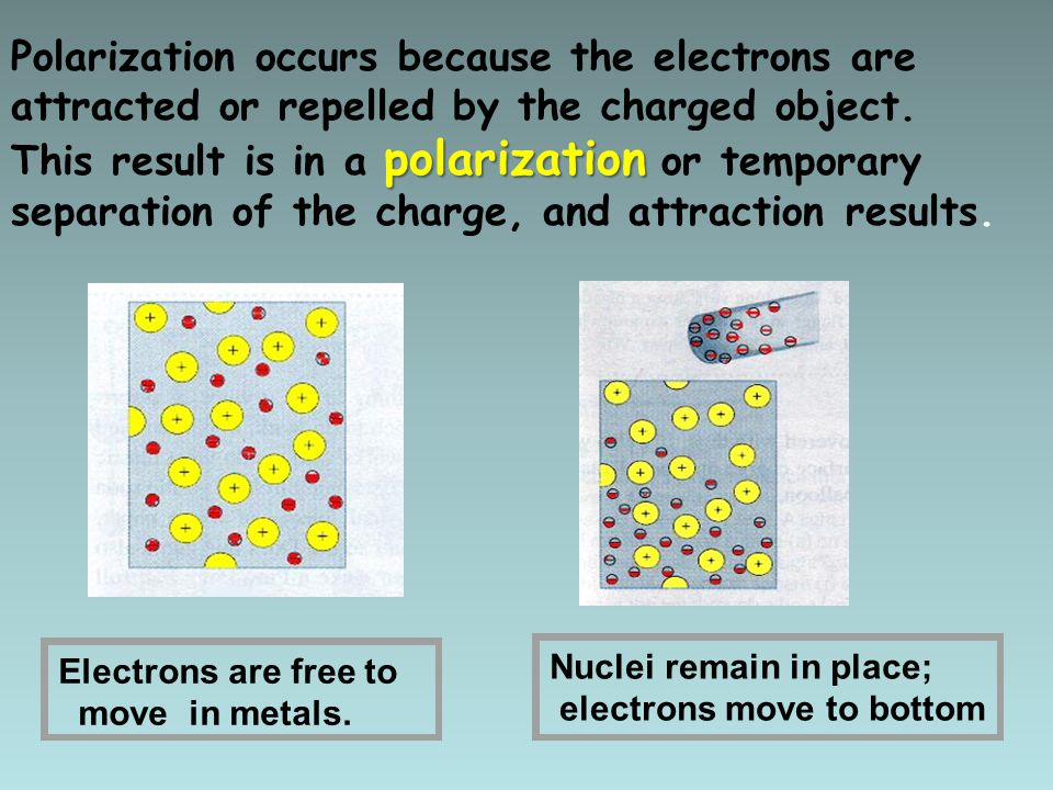 Polarization occurs because the electrons are attracted or repelled by the charged object. This result is in a polarization or temporary separation of the charge, and attraction results.