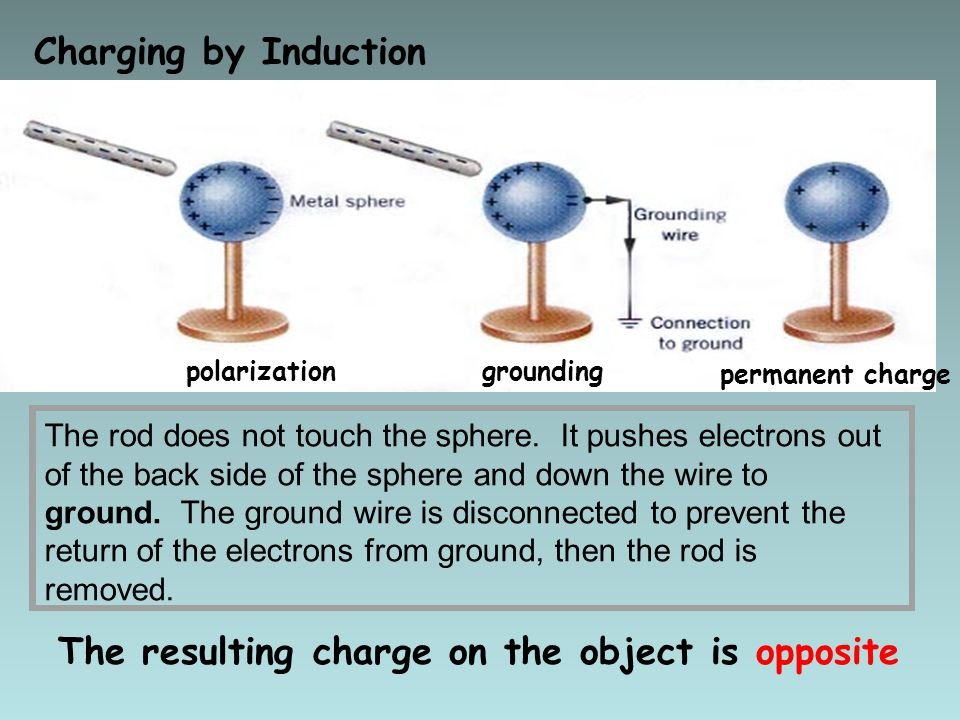 The resulting charge on the object is opposite