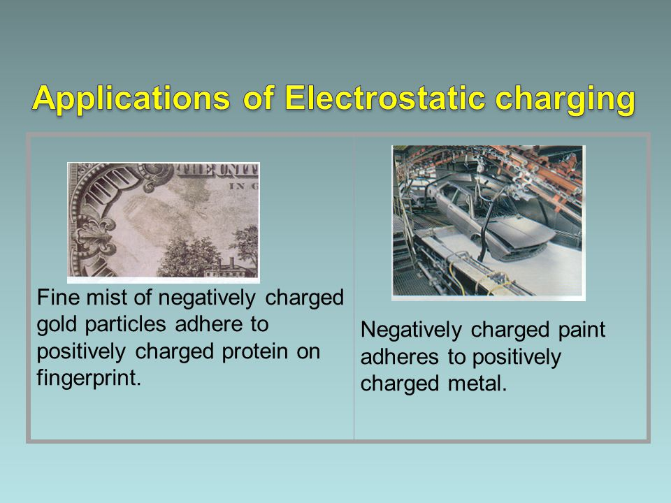 Applications of Electrostatic charging