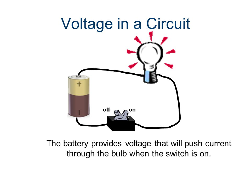 Presentation Name Gateway To Technology® Unit # – Lesson #.# – Lesson Name. Voltage in a Circuit.