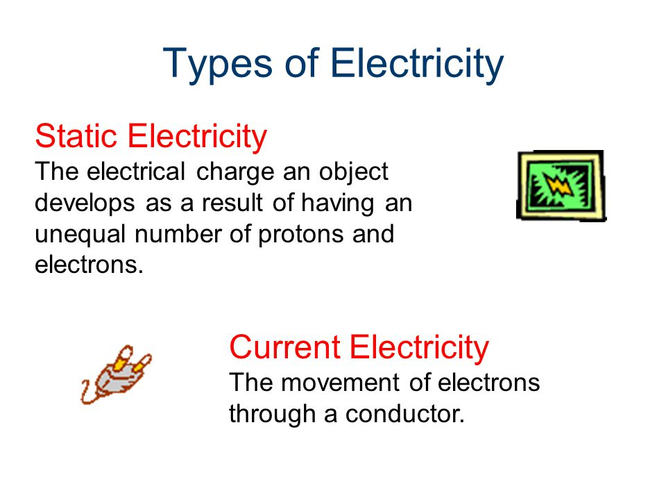 Types of Electricity Static Electricity Current Electricity