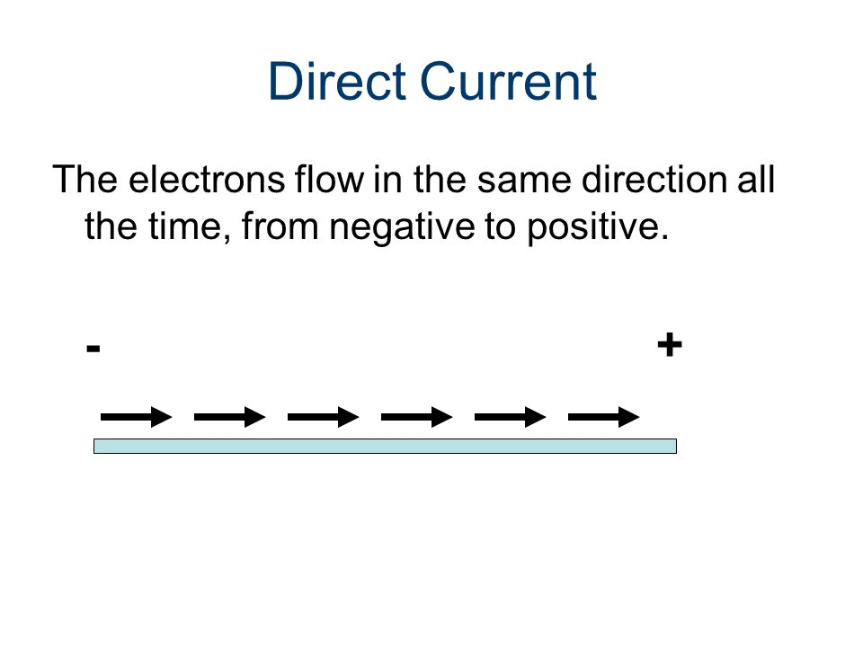 Direct Current The electrons flow in the same direction all the time, from negative to positive.