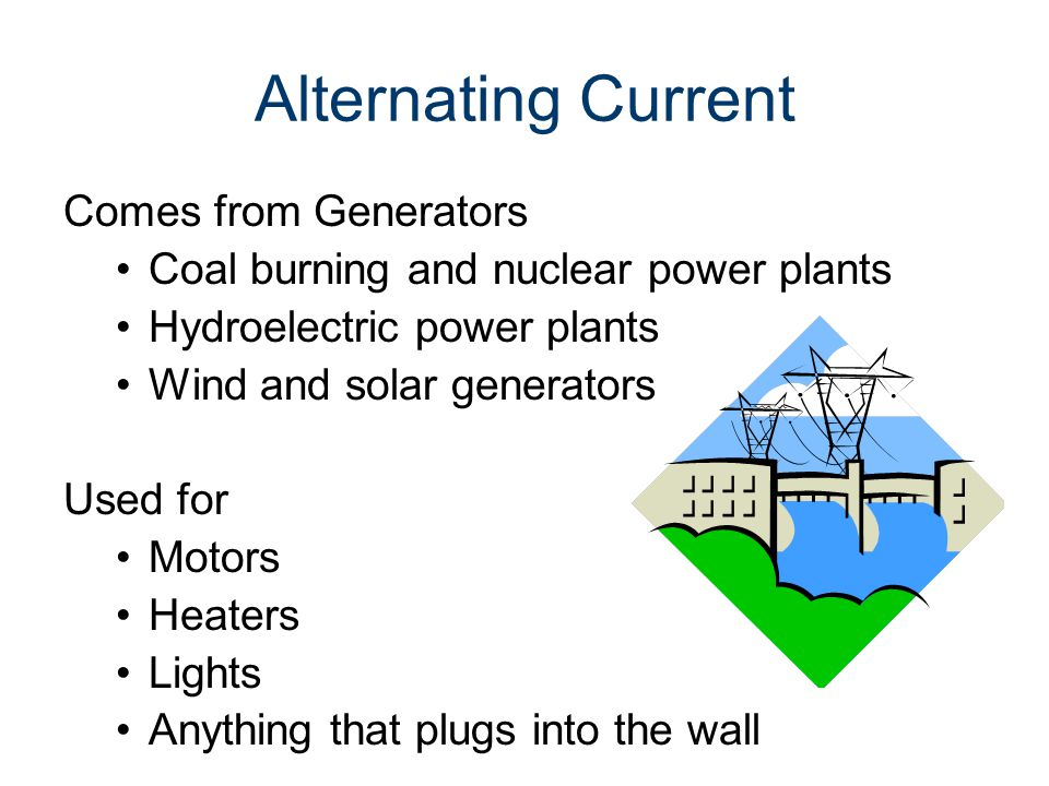 Alternating Current Comes from Generators
