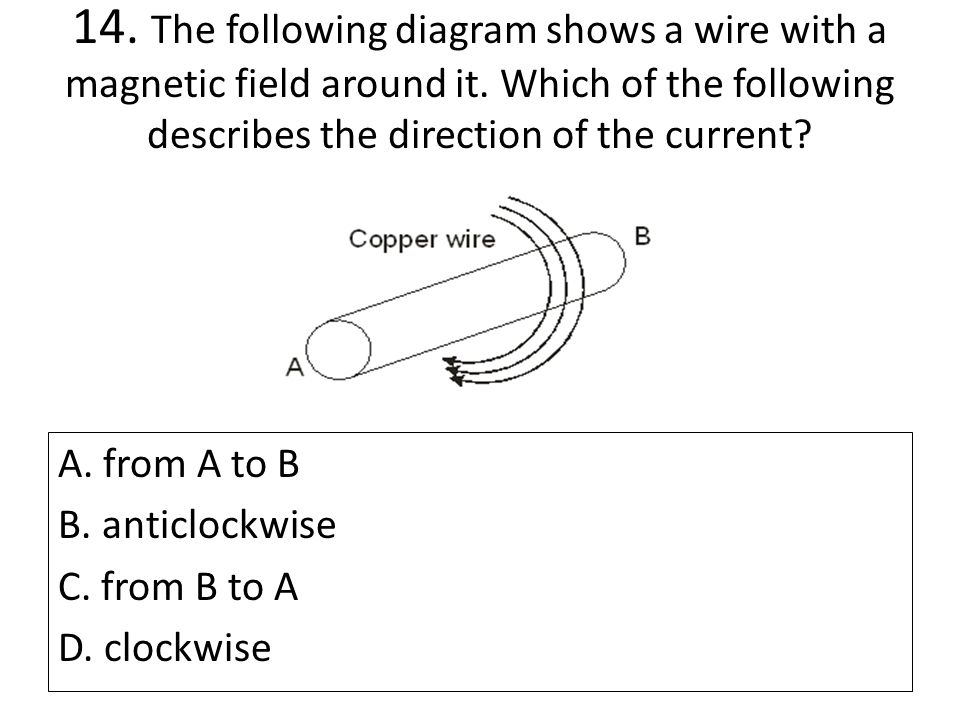 14. The following diagram shows a wire with a magnetic field around it