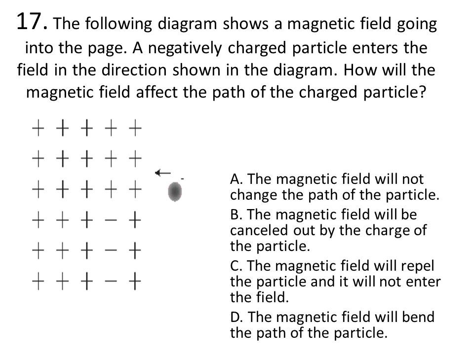 17. The following diagram shows a magnetic field going into the page