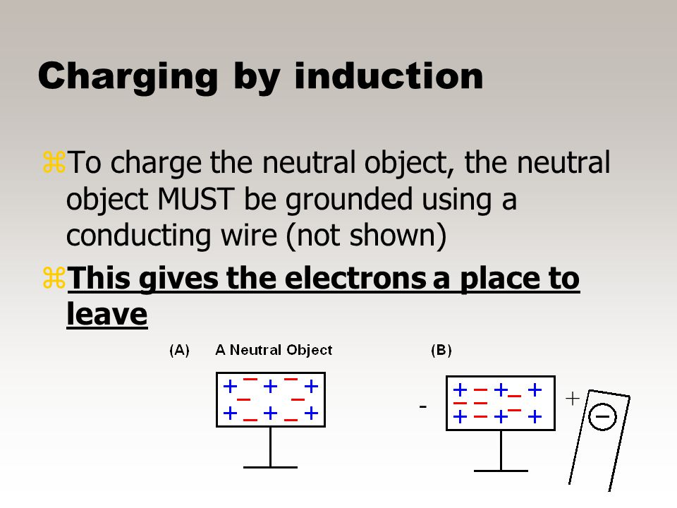 Modern What Color Is Neutral Wire Inspiration - Electrical Circuit ...