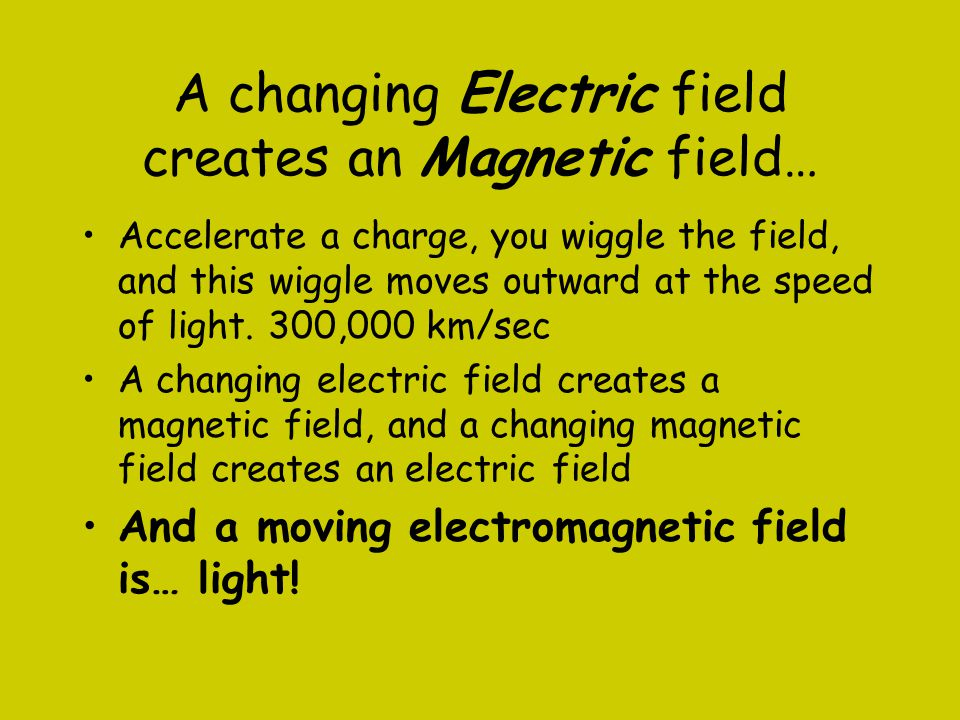 A changing Electric field creates an Magnetic field…