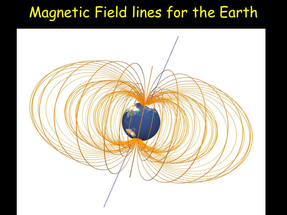 Magnetic Field lines for the Earth