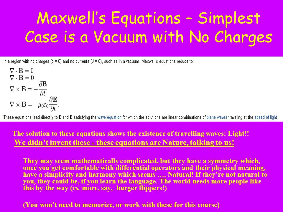 Maxwell's Equations – Simplest Case is a Vacuum with No Charges