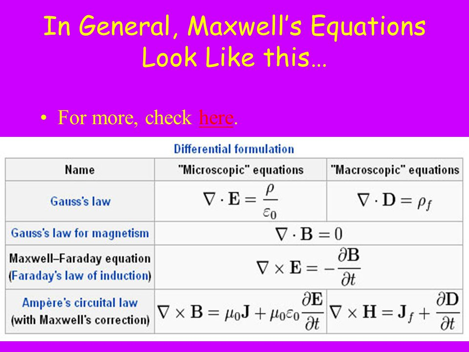 In General, Maxwell's Equations Look Like this…