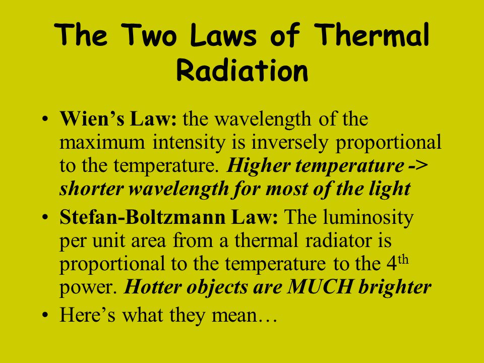 The Two Laws of Thermal Radiation