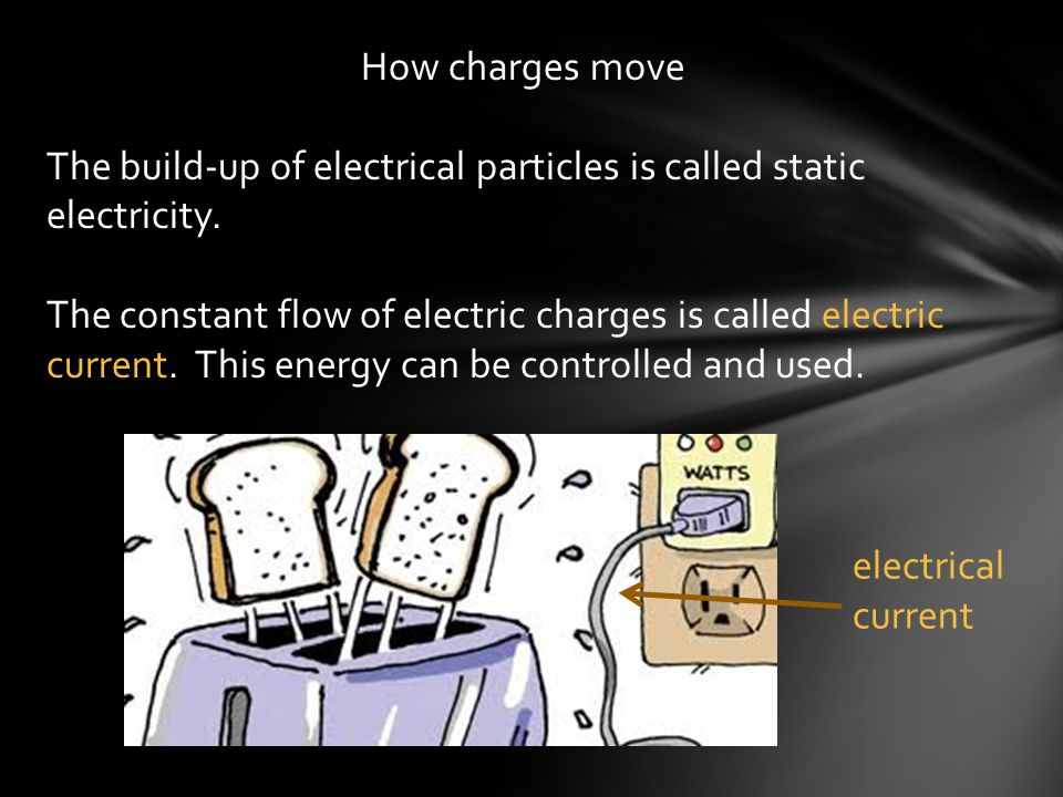 How charges move The build-up of electrical particles is called static electricity.