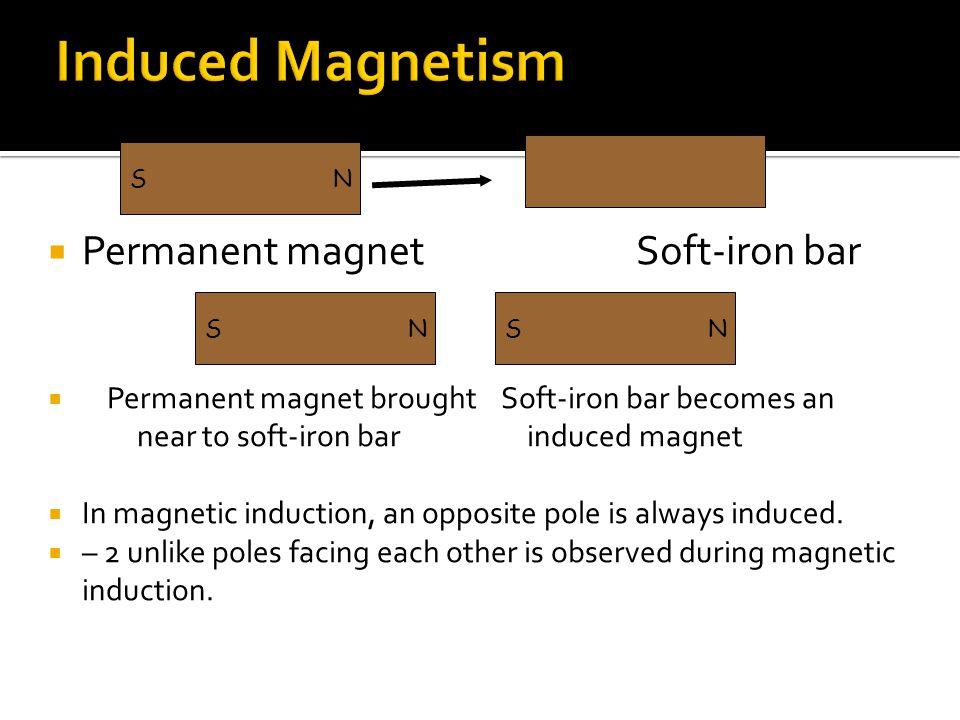 Induced Magnetism Permanent magnet Soft-iron bar