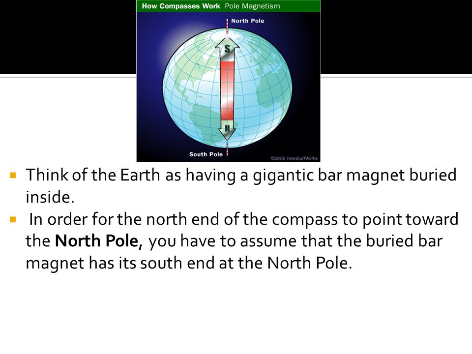 Think of the Earth as having a gigantic bar magnet buried inside.