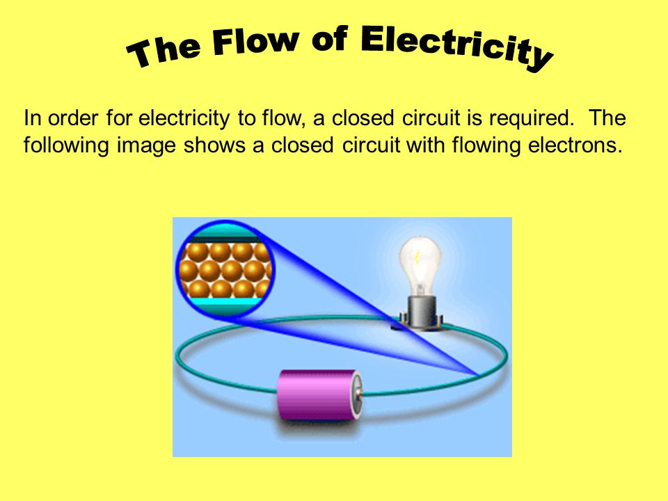 The Flow of Electricity