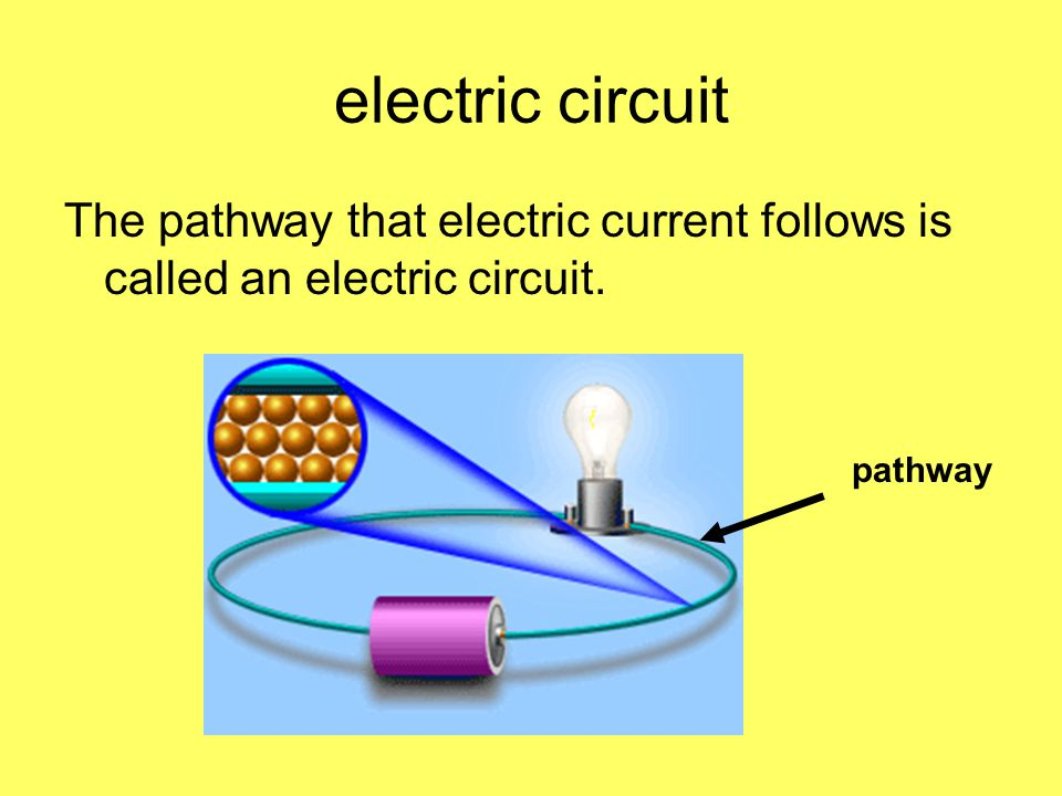 electric circuit The pathway that electric current follows is called an electric circuit. pathway