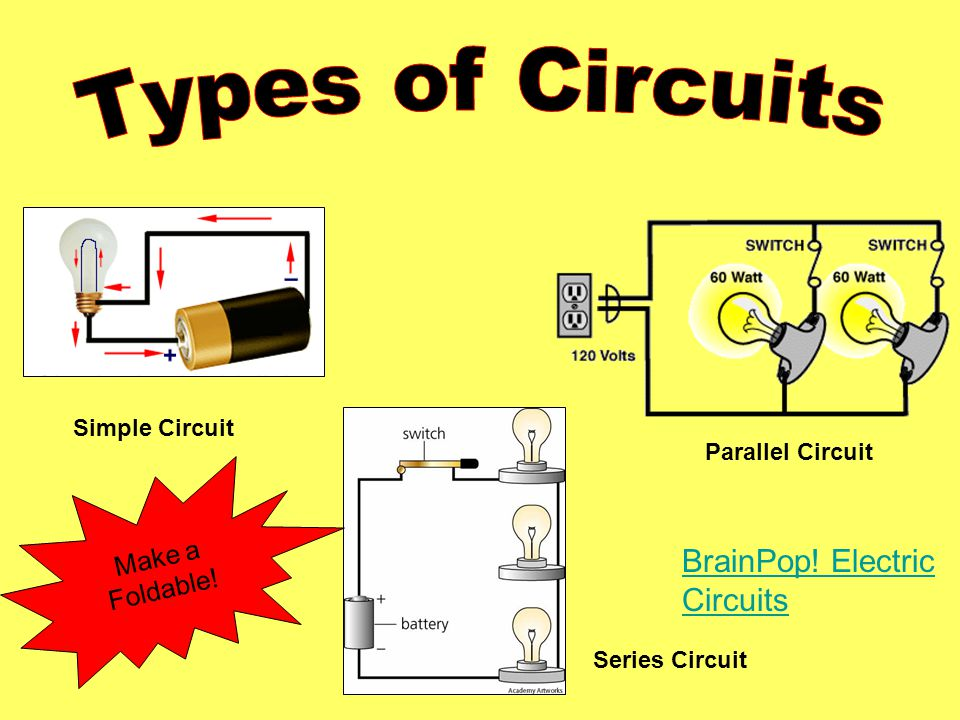 Types of Circuits BrainPop! Electric Circuits Make a Foldable!