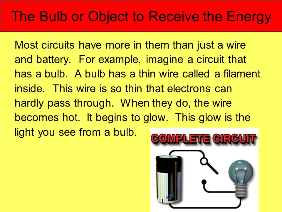 The Bulb or Object to Receive the Energy