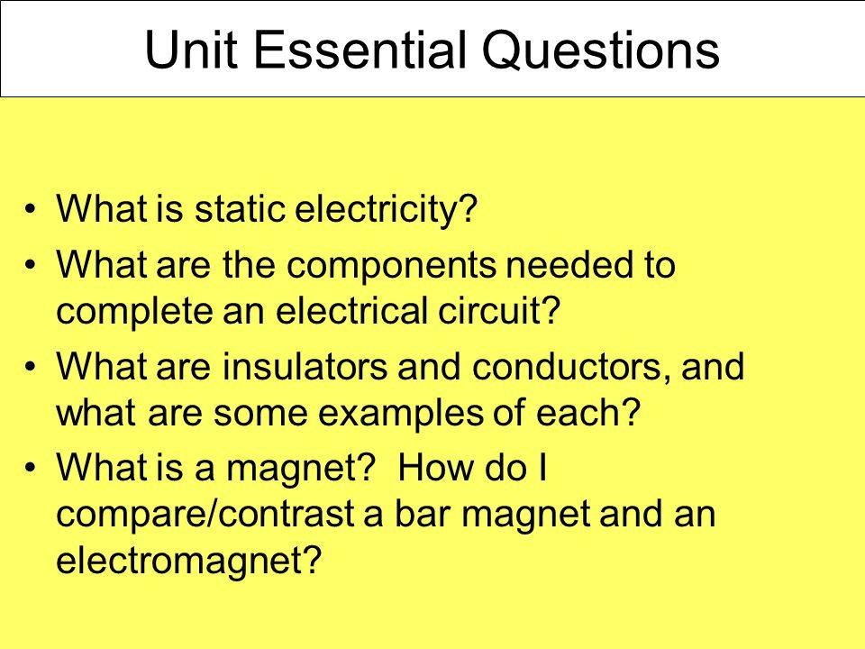 Unit Essential Questions