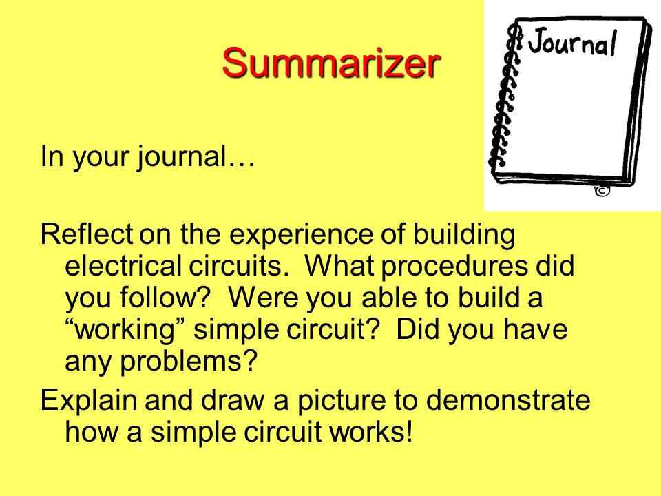 Summarizer In your journal…