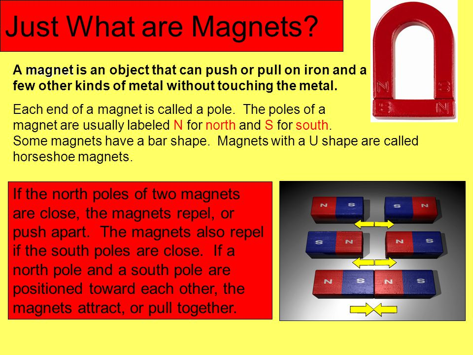 Just What are Magnets