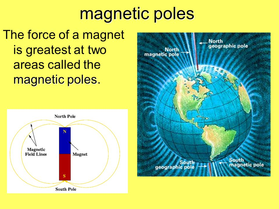 magnetic poles The force of a magnet is greatest at two areas called the magnetic poles.