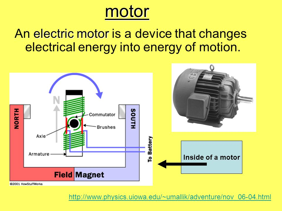 motor An electric motor is a device that changes electrical energy into energy of motion. Inside of a motor.