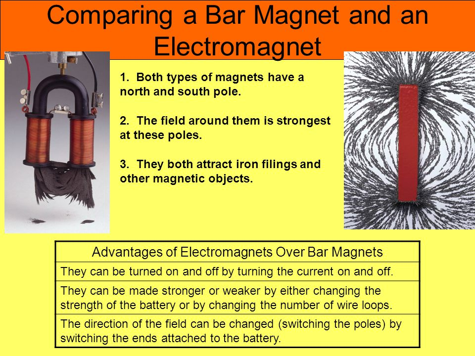 Comparing a Bar Magnet and an Electromagnet