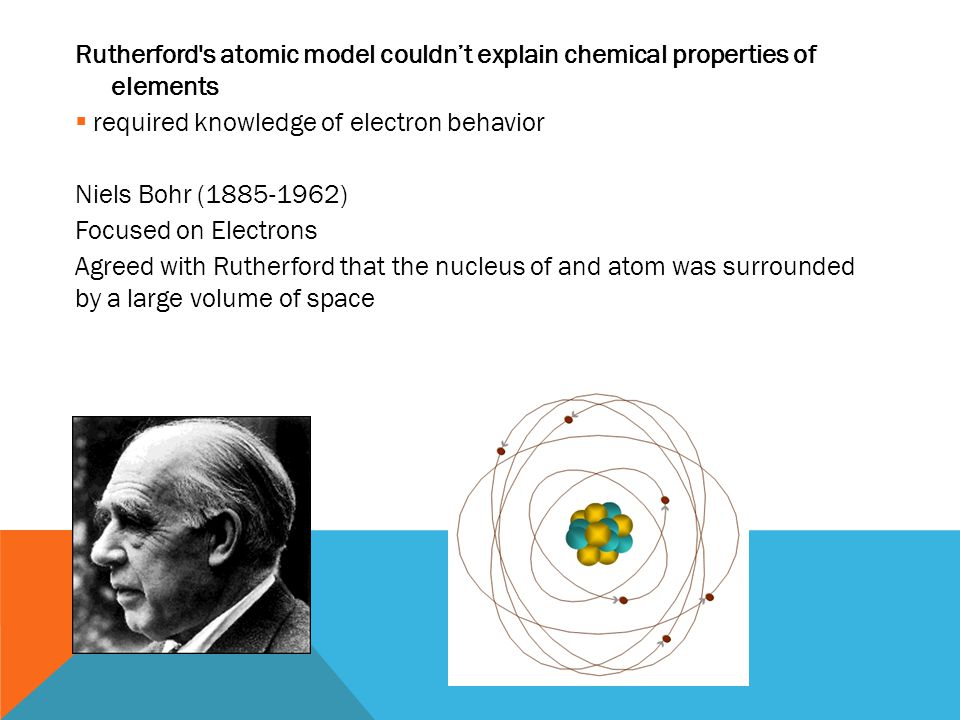 Rutherford s atomic model couldn't explain chemical properties of elements