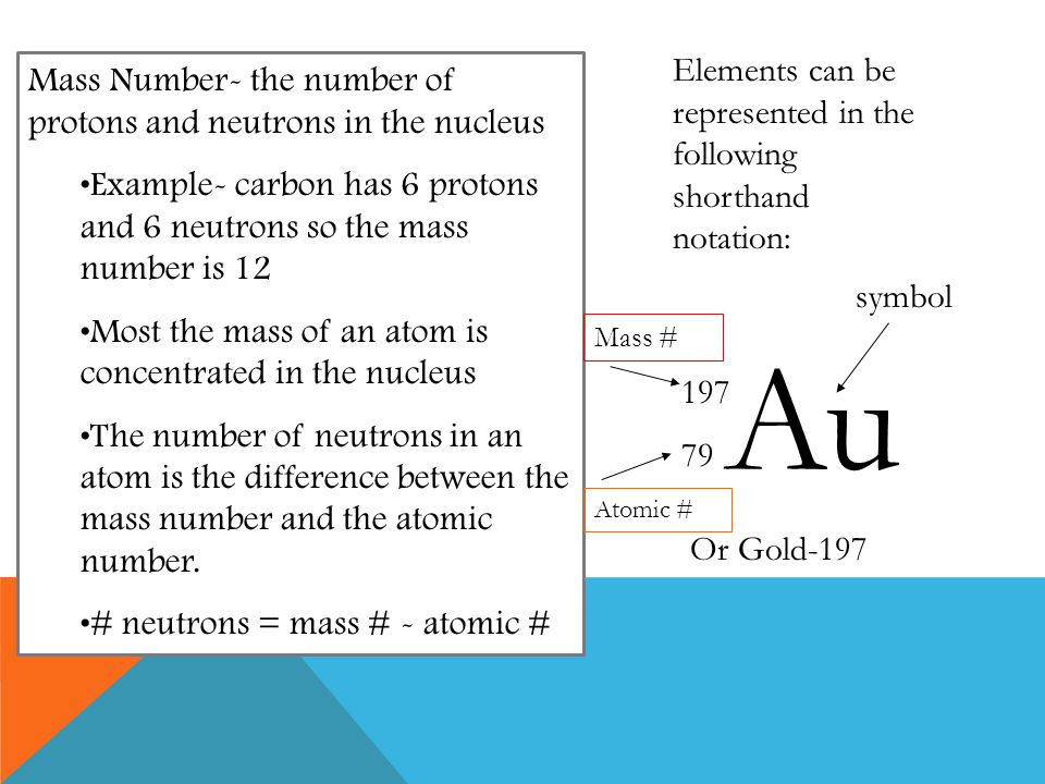 Au Elements can be represented in the following shorthand notation: