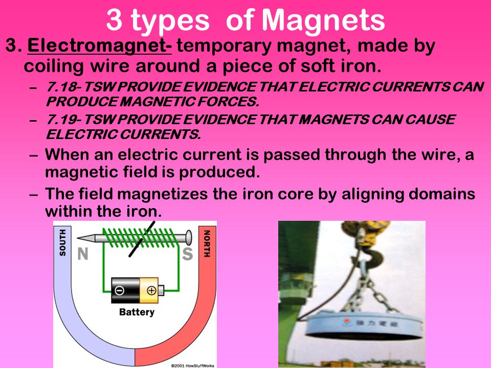 3 types of Magnets 3. Electromagnet- temporary magnet, made by coiling wire around a piece of soft iron.