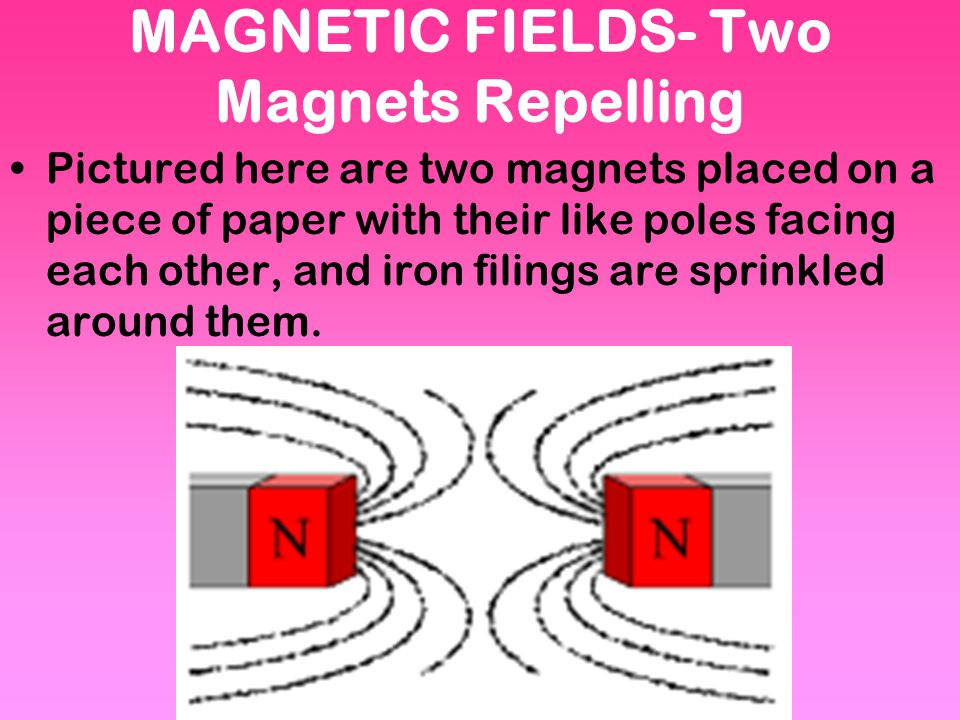 MAGNETIC FIELDS- Two Magnets Repelling