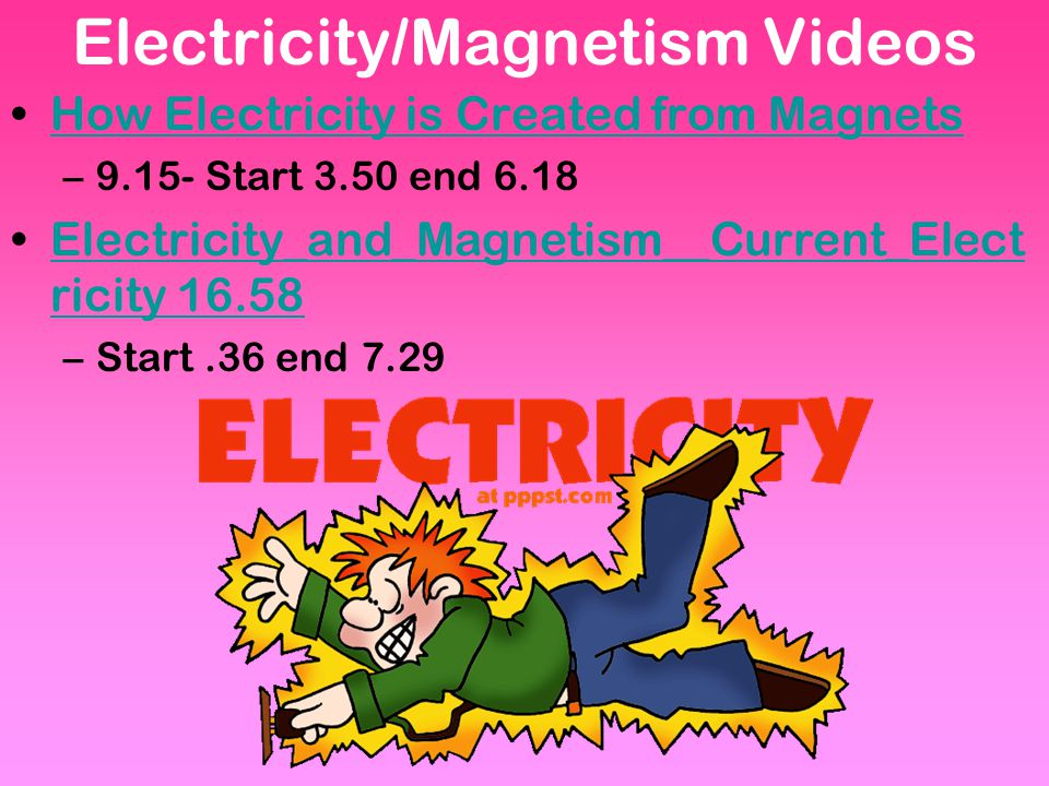 Electricity/Magnetism Videos