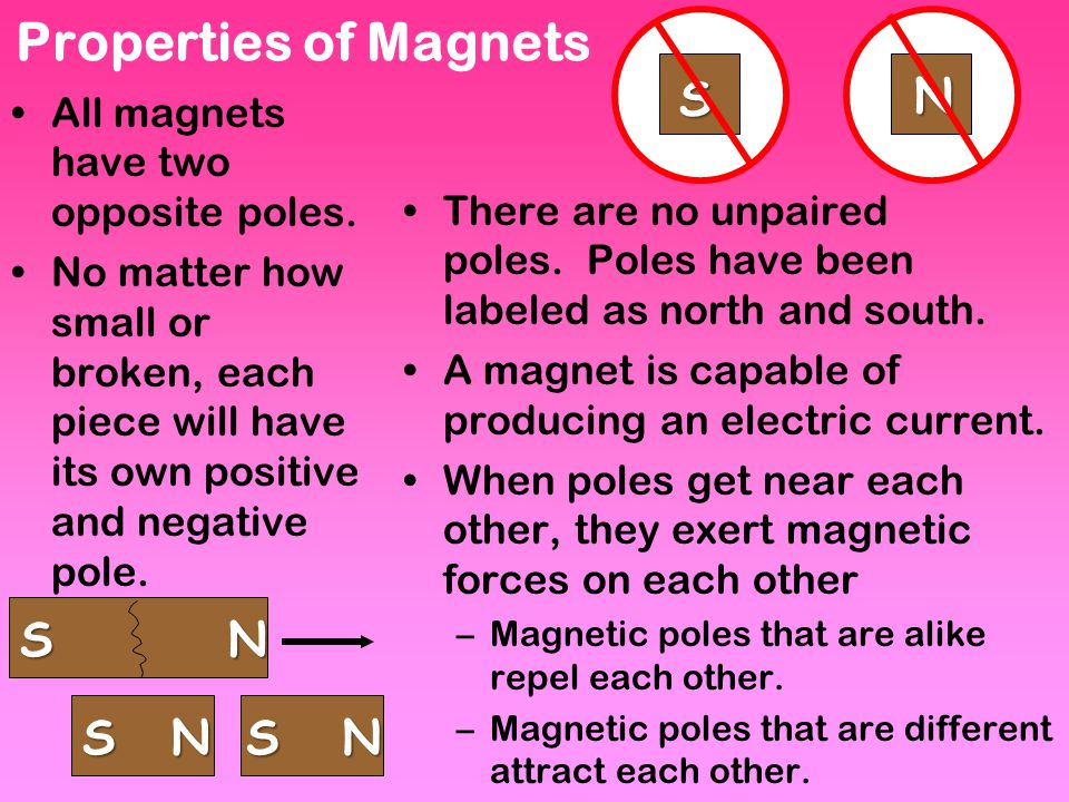 Properties of Magnets S N S N S N S N