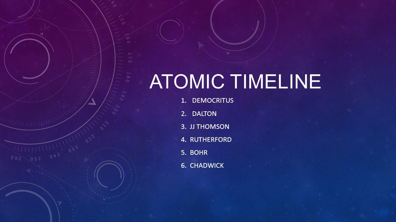 Democritus Dalton 3. JJ Thomson 4. Rutherford 5. Bohr 6. Chadwick