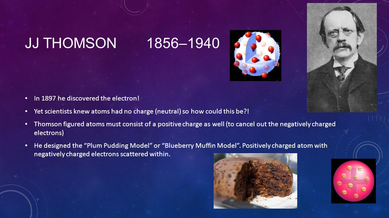 JJ Thomson 1856–1940 In 1897 he discovered the electron!