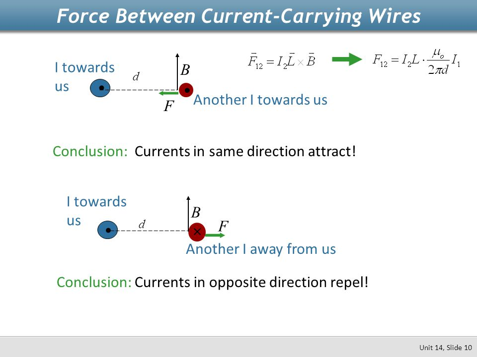 Force Between Current-Carrying Wires