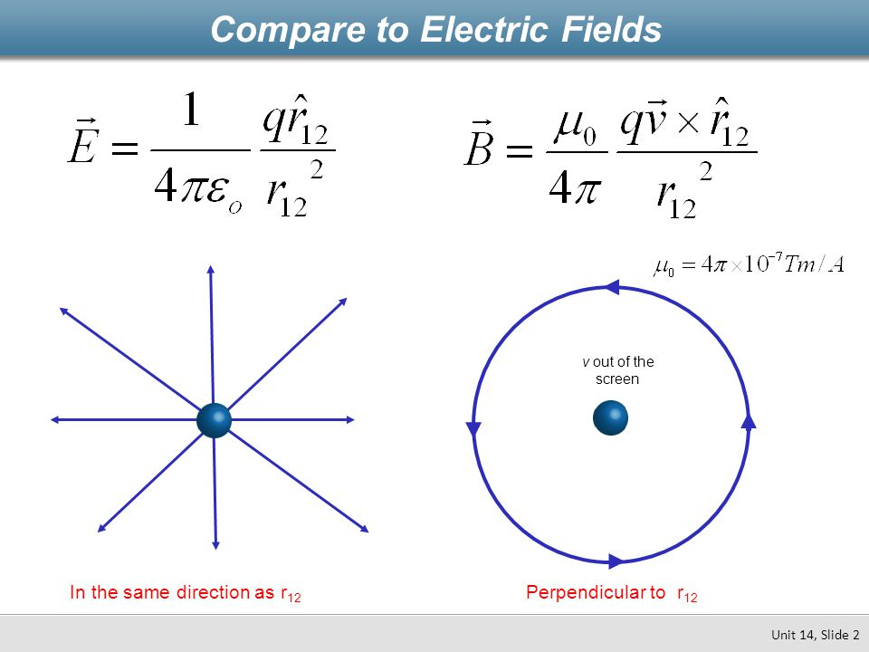 Compare to Electric Fields