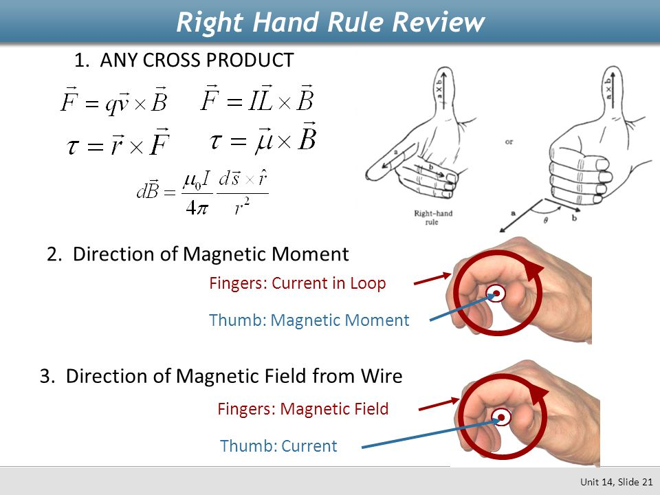 Right Hand Rule Review 1. ANY CROSS PRODUCT