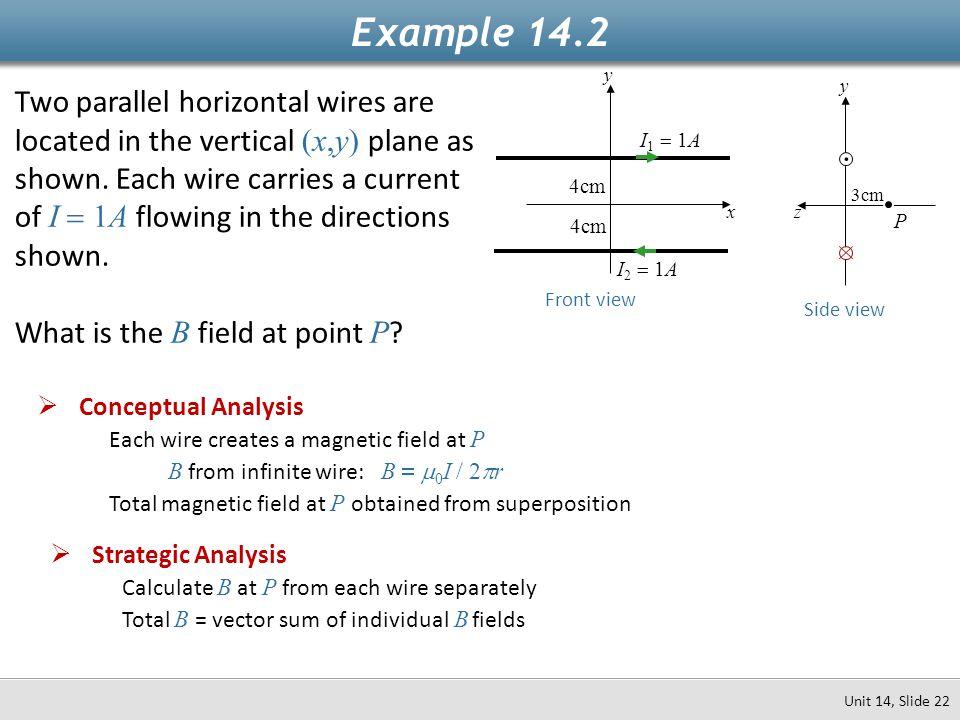 Example 14.2 y. y.