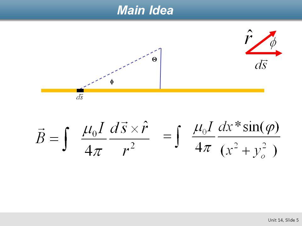 Main Idea Q f
