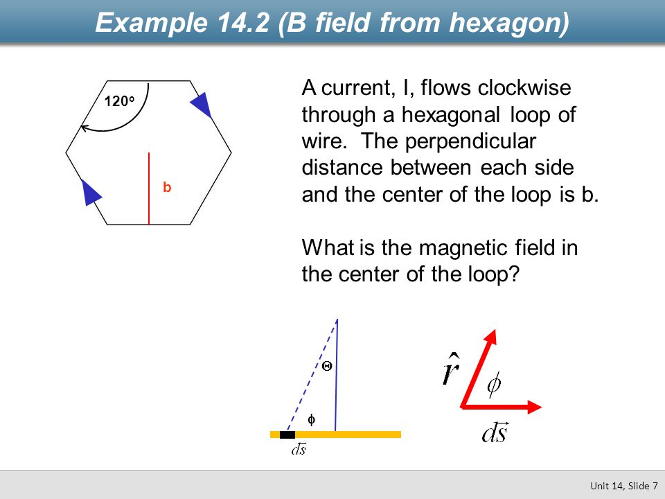 Example 14.2 (B field from hexagon)
