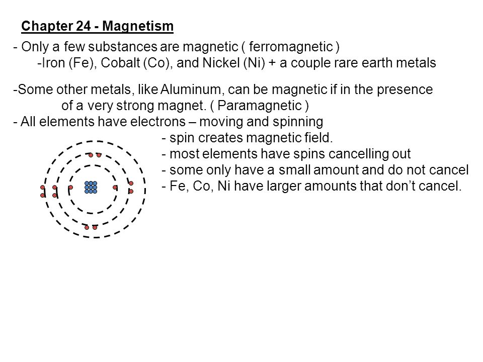 Chapter 24 - Magnetism Only a few substances are magnetic ( ferromagnetic ) Iron (Fe), Cobalt (Co), and Nickel (Ni) + a couple rare earth metals.