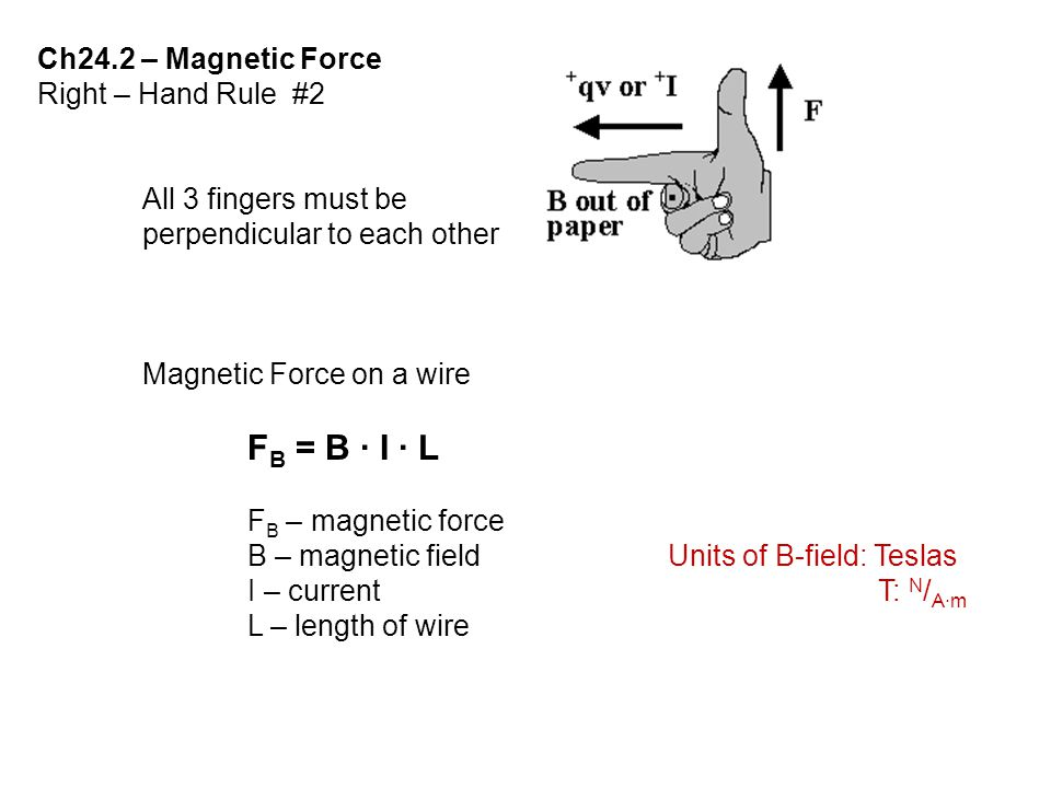 Ch24.2 – Magnetic Force Right – Hand Rule #2. All 3 fingers must be. perpendicular to each other.