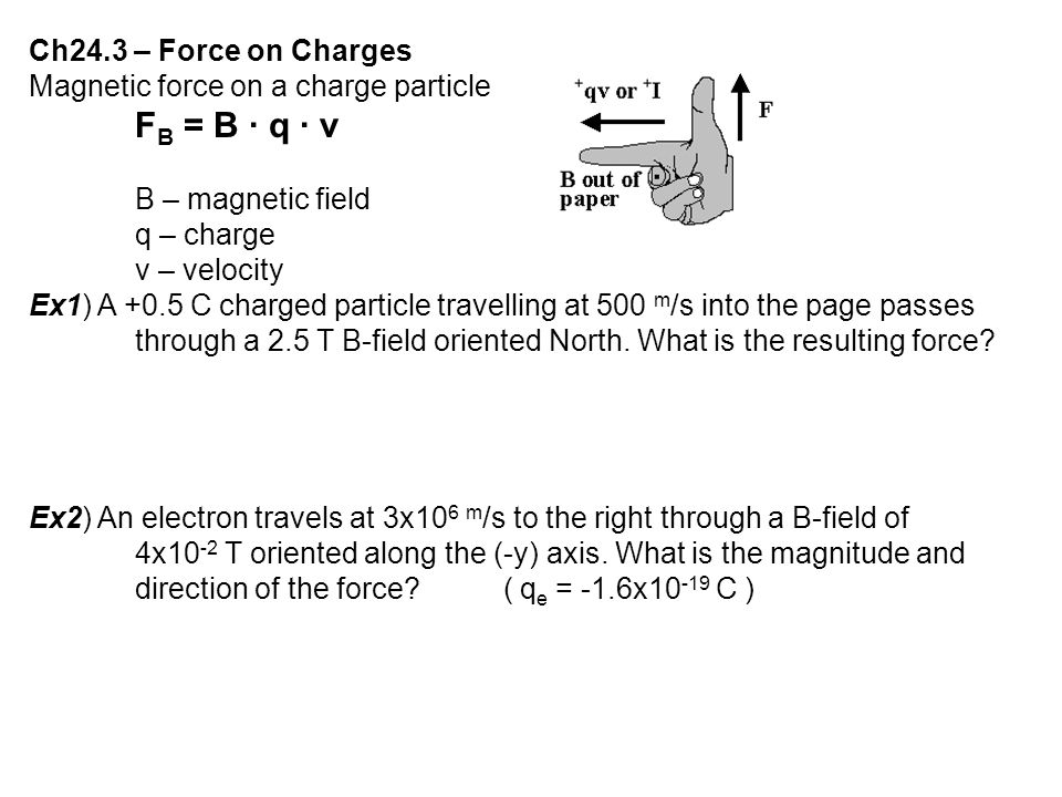 Ch24.3 – Force on Charges Magnetic force on a charge particle. FB = B ∙ q ∙ v. B – magnetic field.