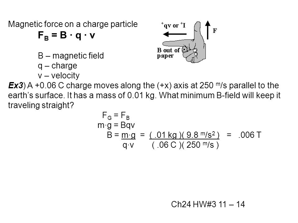 Magnetic force on a charge particle