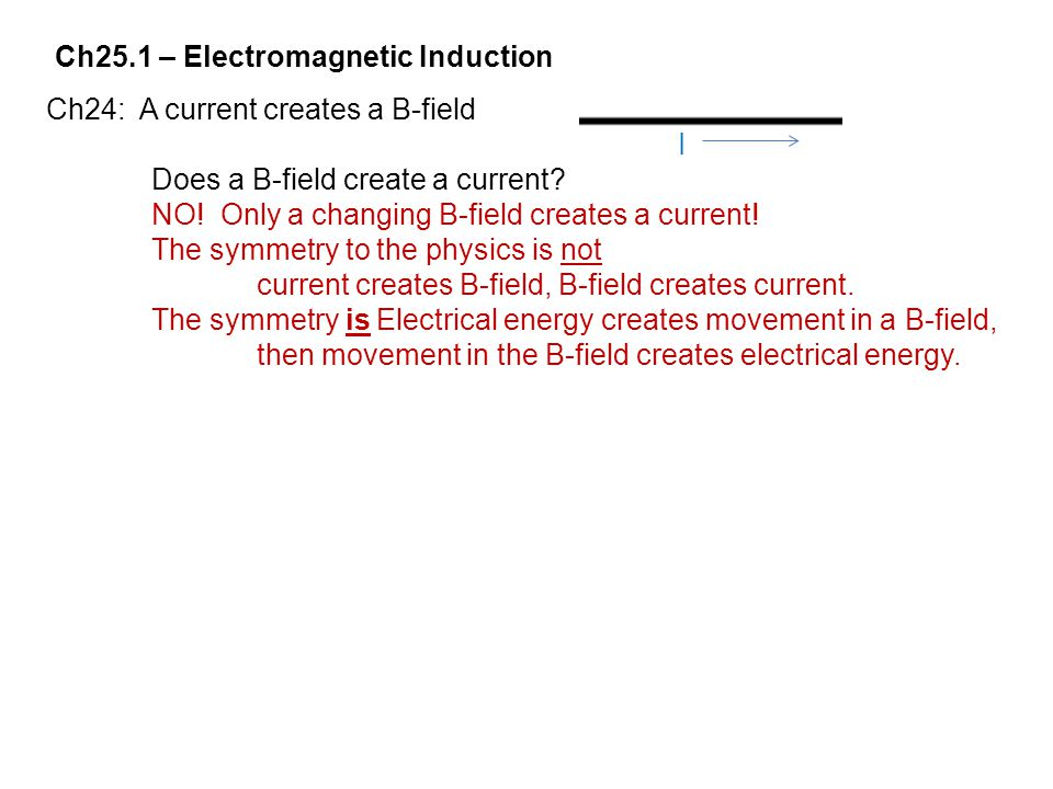 Ch25.1 – Electromagnetic Induction