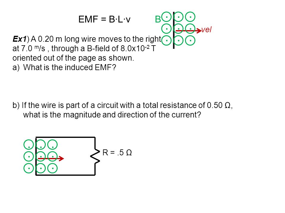 . . . EMF = B∙L∙v B. vel. Ex1) A 0.20 m long wire moves to the right. at 7.0 m/s , through a B-field of 8.0x10-2 T.