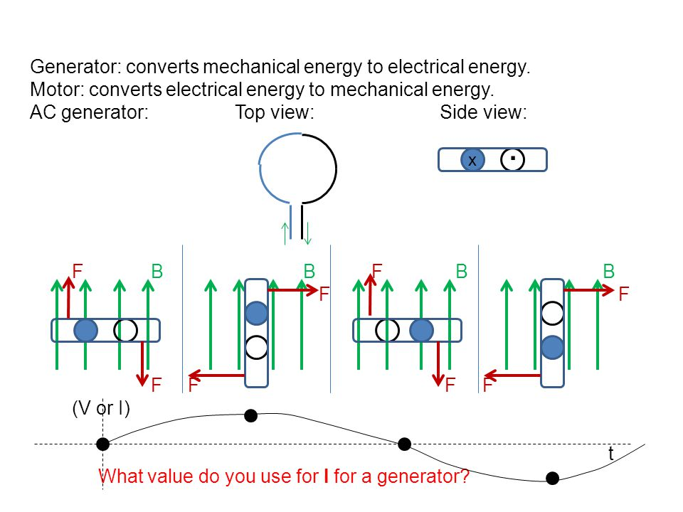 Electrical Mechanical Energy : Chapter magnetism only a few substances are magnetic