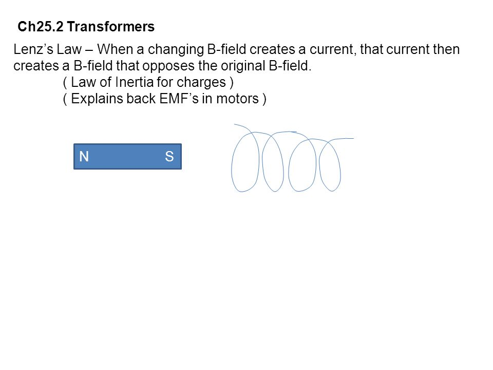 Ch25.2 Transformers Lenz's Law – When a changing B-field creates a current, that current then creates a B-field that opposes the original B-field.